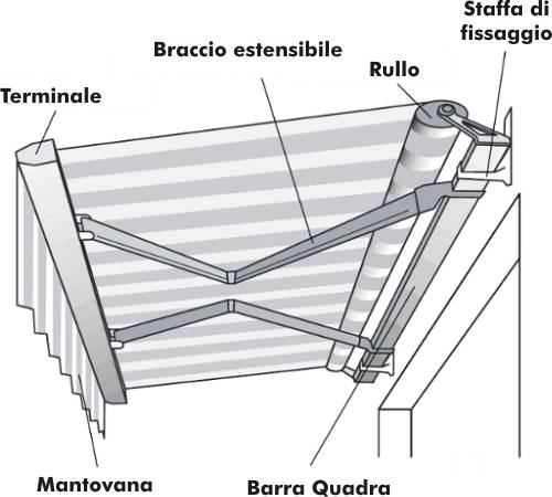 Illustrazione tenda da sole